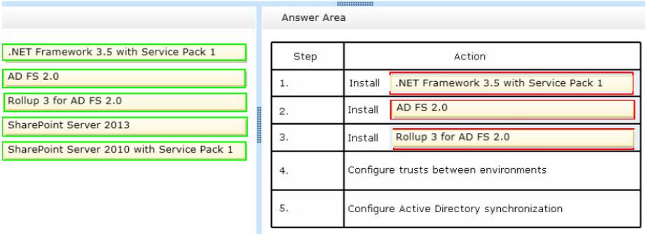 Microsoft - Latest Lead4pass IT Exam Dumps Free Update