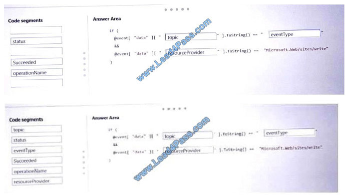 lead4pass az-201 exam question q2-1