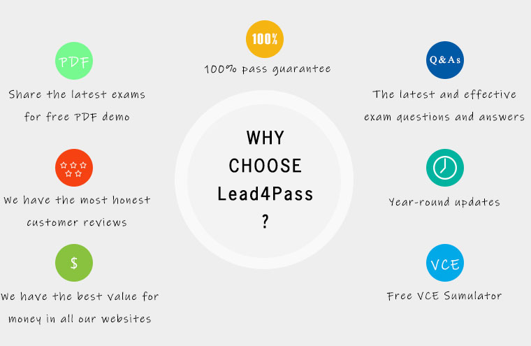 why lead4pass 300-135 dumps