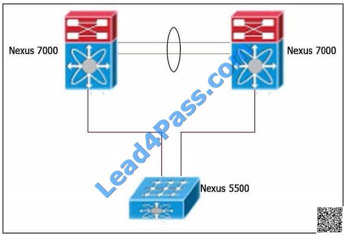 300-160 dumps - Latest Lead4pass IT Exam Dumps Free Update